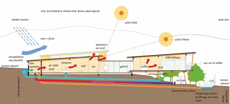 200904261_bioclimat.png
